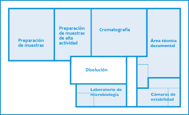 Laboratorio Analitico ES